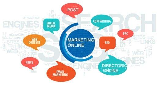 acciones del marketing digital